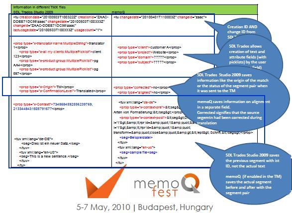 Hướng dẫn sử dụng phần mềm MemoQ